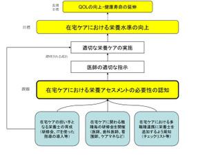 Zaitakueiyo_2
